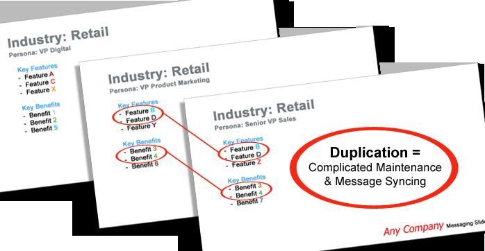 Simple Messaging Framework Table
