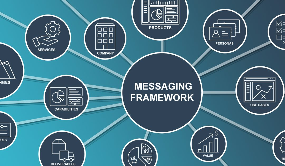 "Messaging Framework Essentials:  Choosing the ""Right"" Elements and What to Do Next"