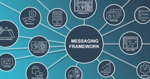 Essential messaging framework elements